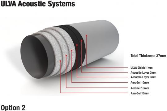Ulvasound System News Ulva Insulation Systems Ltd